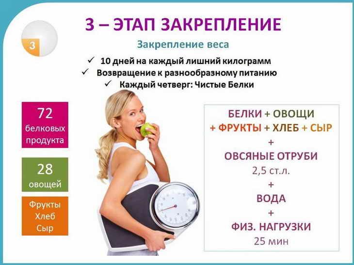 диета дюкана 3 фаза
