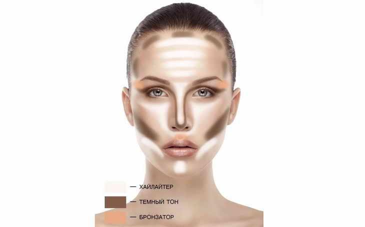голливудский макияж тон