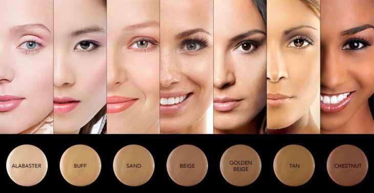 Подбор тонального средства по цветотипу лица