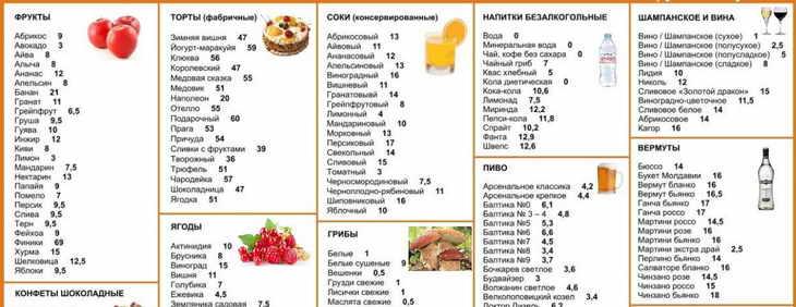 кремлевская диета правила