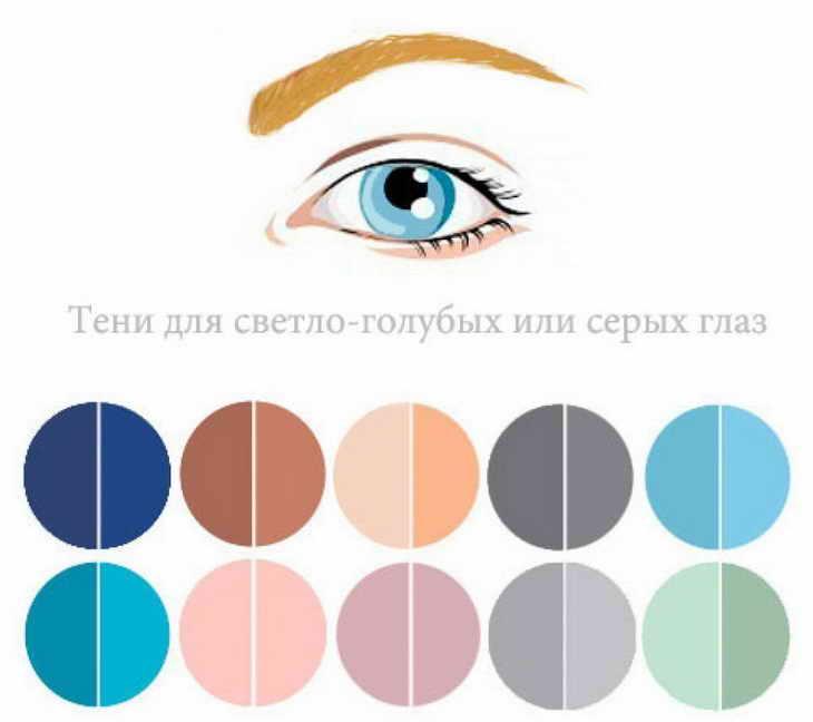 макияж для фотосессии голубым глазам