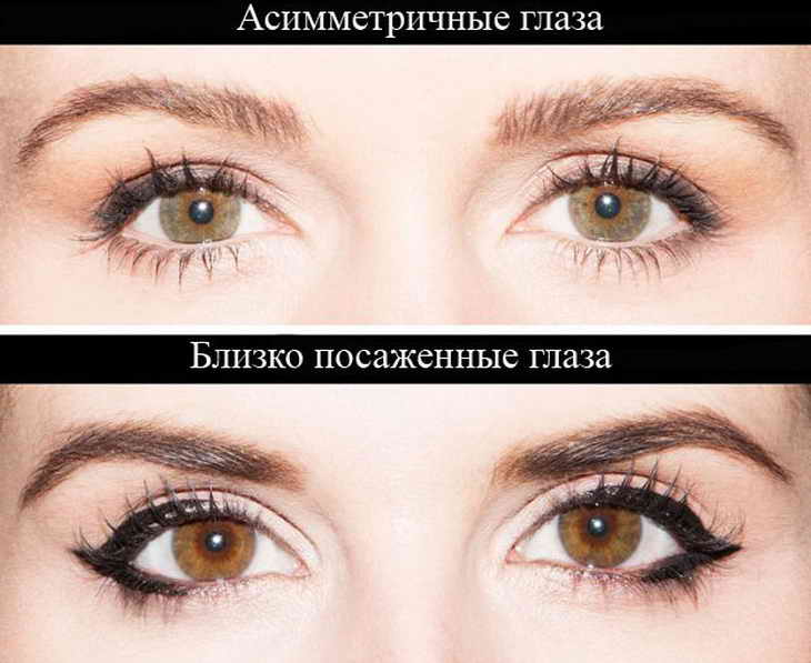 Стрелки для глаз разных форм