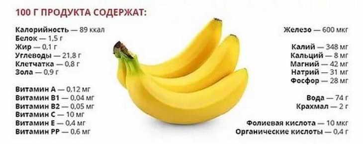 банановая диета калорийность