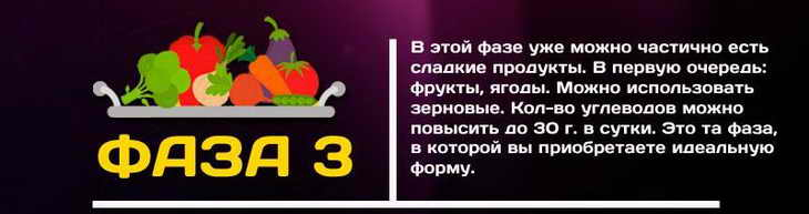 диета аткинса этап 3