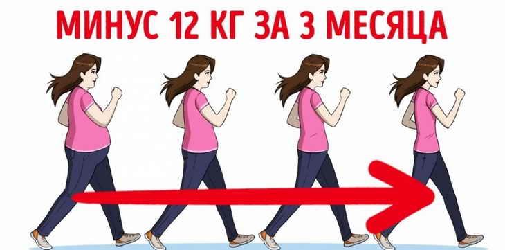 ходьба для похудения секреты
