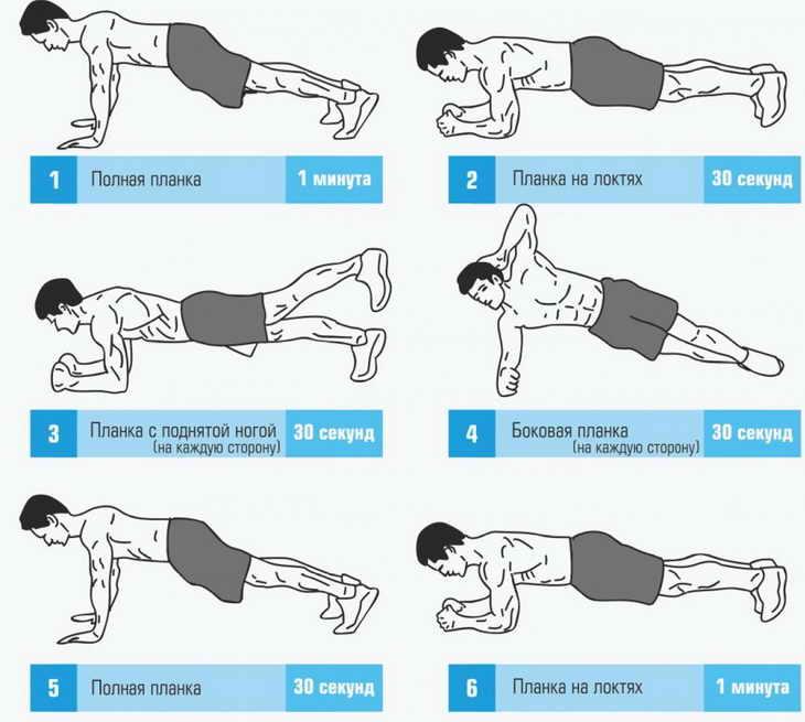 планка для похудения как делать
