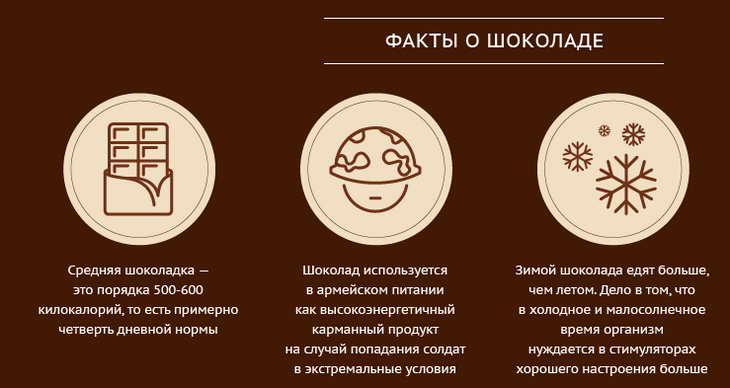 шоколадная диета особенности