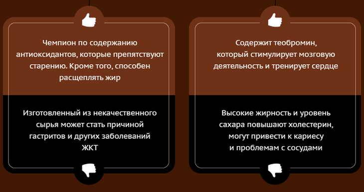 шоколадная диета что пить