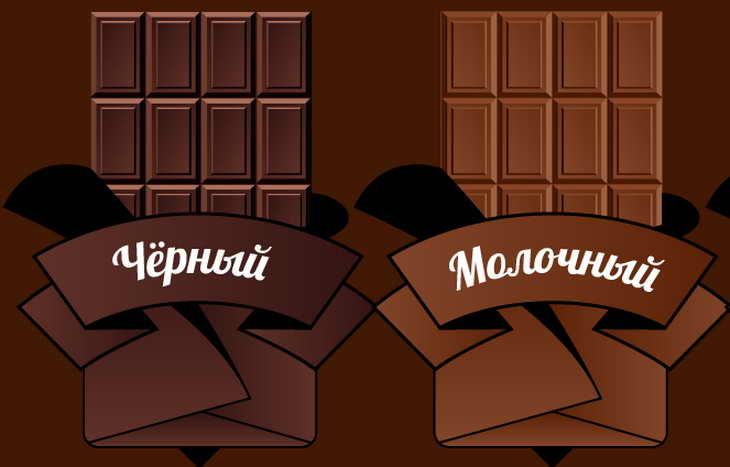 шоколадная диета что кушать