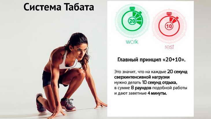табата упражнения для похудения и что дает