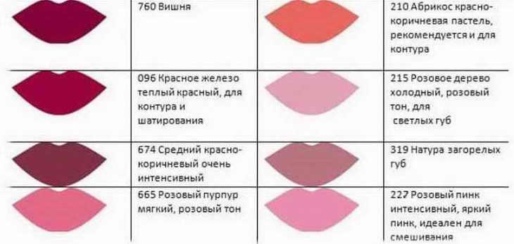 татуаж губ как выбрать форму