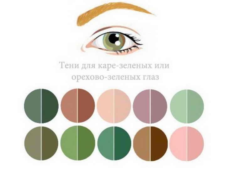 тени для каре-зеленых глаз