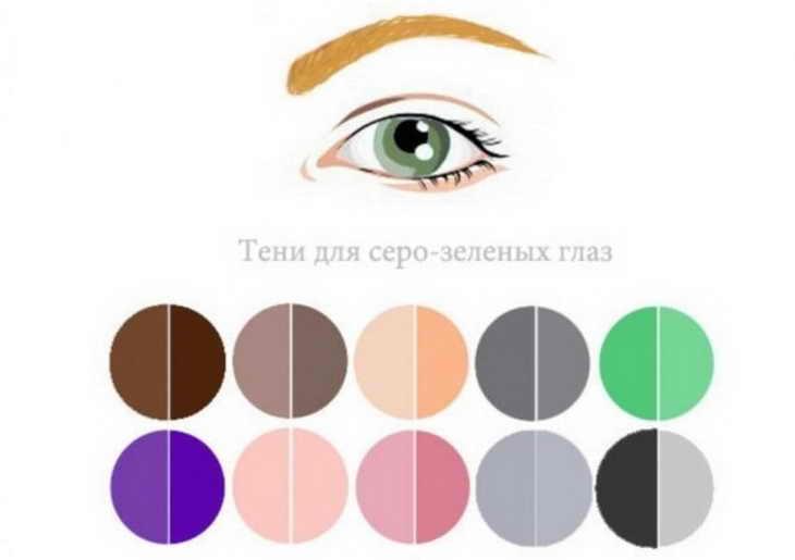 тени для серо-голубых и серо-зеленых глаз